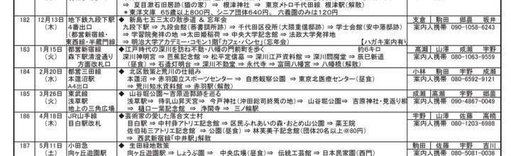 「同志社東京歩こう会」 2018年度計画